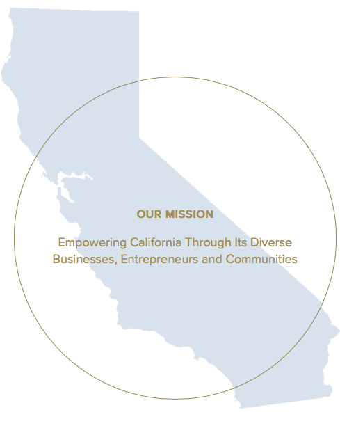 Banc of California - Our Mission