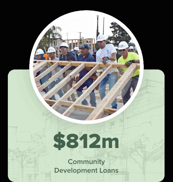 $812m Community Development Loans